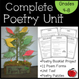 Complete Poetry Unit - Fostering Student Creativity
