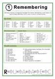 Complete Poster Package: Bloom's Taxonomy in the Classroom