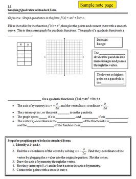 Complete Quadratics Unit Based on Common Core Standards