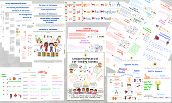 Complete Reading Program (Dyslexia/LD)-Awakening Potential For Reading Success