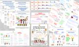 Complete Reading Program (Dyslexia/LD)-Awakening Potential