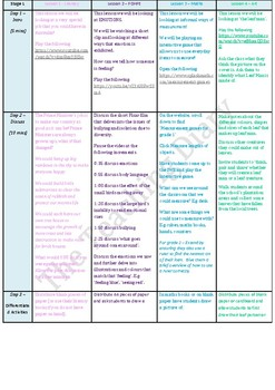Complete Relief Teacher Day Plan - Stage 1