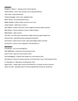 Complete Resource - Hero Research Essay Project