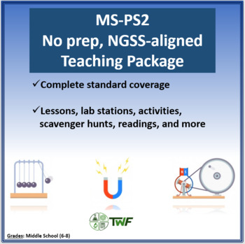 Complete Resource Package for NGSS - MS PS2 Motion and Stability