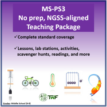 Complete Resource Package for NGSS - MS PS3 Energy