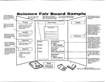Complete Science Fair