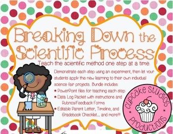 Complete Science Fair *Growing Bundle*