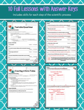 Science Fair Unit Bundle - Aligned to NGSS Science Practices