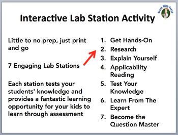Science Lab Station Activity Mega Bundle - Volume I - Includes 30 Resources