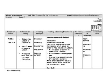 Complete Science unit of work 'Caring of the Environment'