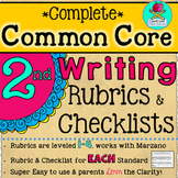Complete Second Grade Writing Common Core Rubrics