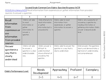 Complete Second Grade Writing Common Core Rubrics