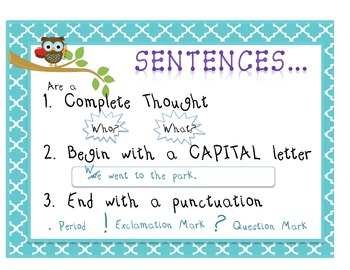 Complete Sentence Anchor Chart by Jennifer Yunes | TpT