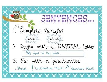 Sentence anchor chart seatledavidjoel sentence anchor chart ccuart Images