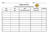 Complete Sentence Worksheet