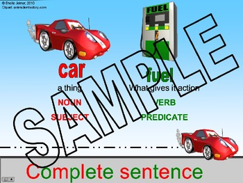 Complete Sentence/Subject and Predicate POSTER and SLIDE