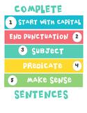 Complete Sentences Anchor Chart