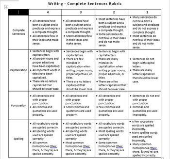 Complete Sentences Rubric (For Writing Complete Sentences in All Content Areas)