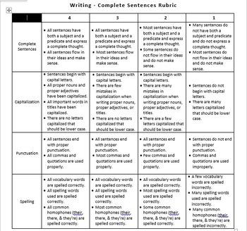 basic writing rubric elementary