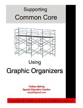 COMPLETE SET Common Core Graphic Organizer Grades 6 to 8 ELA Reading Literature