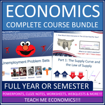 Complete Set of Powerpoints, Notes, Assessments for High School Economics Course