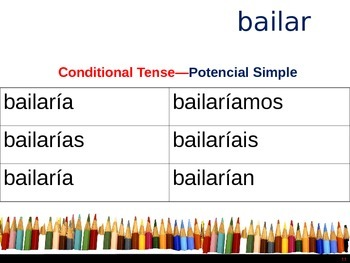 Complete Spanish Verb Conjugation Pack -- Set 1 -- 14 Common Verbs