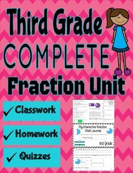Third Grade Fraction Unit
