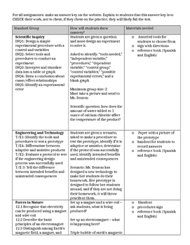Complete State Test Review
