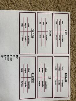 Complete Subjunctive Grammar Sheet