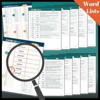 Complete Unit: Root Words, Prefixes and Suffixes for grades 7-12, ELA, Sped, ELL
