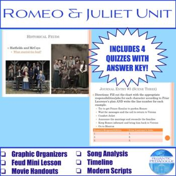 Complete Unit for Romeo and Juliet by William Shakespeare