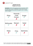 Complete Unit of Work - Fast Food (Australian Curriculum: