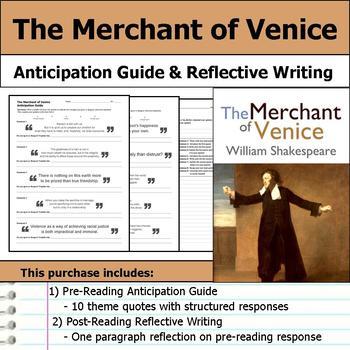 Complete William Shakespeare Literature Unit Bundle
