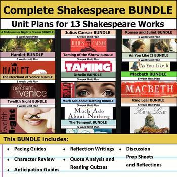 Complete William Shakespeare Literature Unit Curriculum