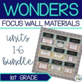 2020 Wonders Focus Wall Materials {1st Grade}