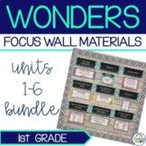 McGraw Hill Wonders Reading Series Focus Wall {1st Grade}