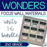 McGraw Hill Wonders Reading Series Focus Wall {2nd Grade}