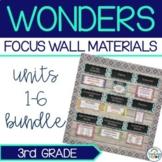 McGraw Hill Wonders Reading Series Focus Wall {3rd Grade}