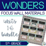 McGraw Hill Wonders Reading Series Focus Wall {5th Grade}