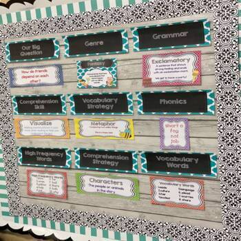 Complete Wonders Focus Wall Materials {Kindergarten}