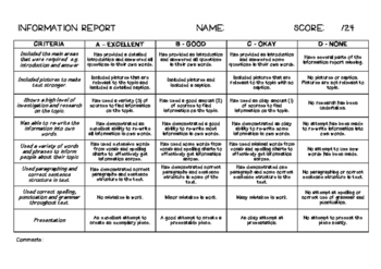 Information Report Rubric, Assessment Tool, Marking Guide