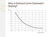 Complete lecture on Demand and Supply, Price, Equilibrium