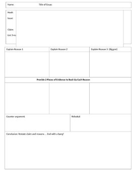 Complete template for argumentative essays