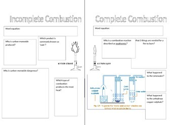 Complete vs Incomplete Combustion summary sheet