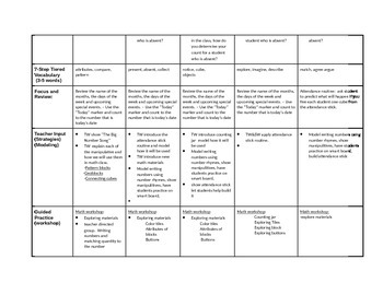Complete year of kindergarten Common Core plans (4 quarters)