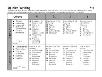 Completely Editable Writing Rubrics