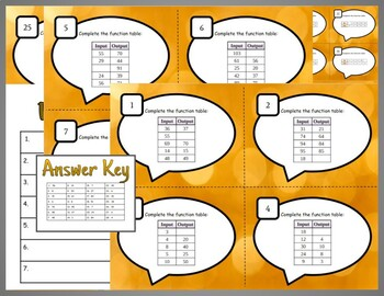 Completing Function Tables Task Cards