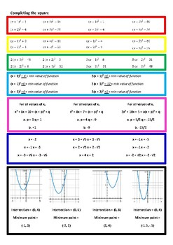 Completing the Square (7 levels of differentiation)