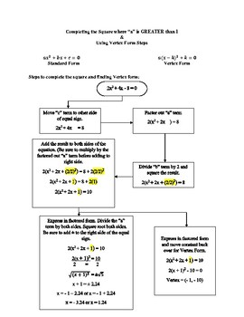 Completing the Square Flow Chart