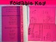 Completing the Square Foldable, INB, Practice Worksheet, & Exit Ticket